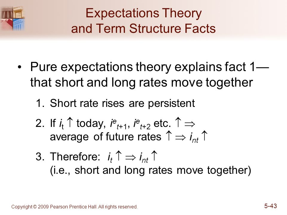 Expectations Theory and Term Structure Facts