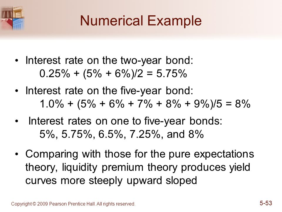 Numerical Example Interest rate on the two-year bond: 0.25% + (5% + 6%)/2 = 5.75%