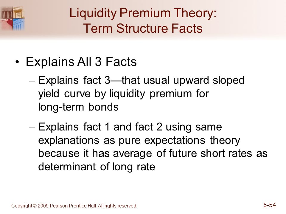 Liquidity Premium Theory: Term Structure Facts