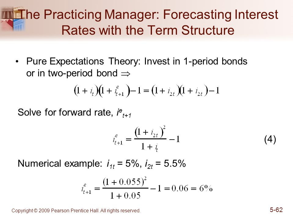 The Practicing Manager: Forecasting Interest Rates with the Term Structure