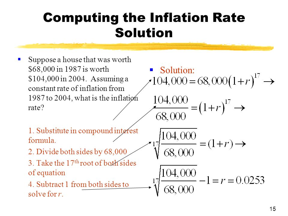 Computing the Inflation Rate Solution