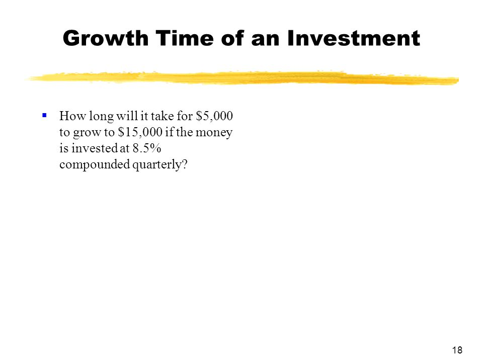 Growth Time of an Investment