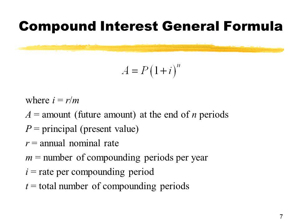Compound Interest General Formula