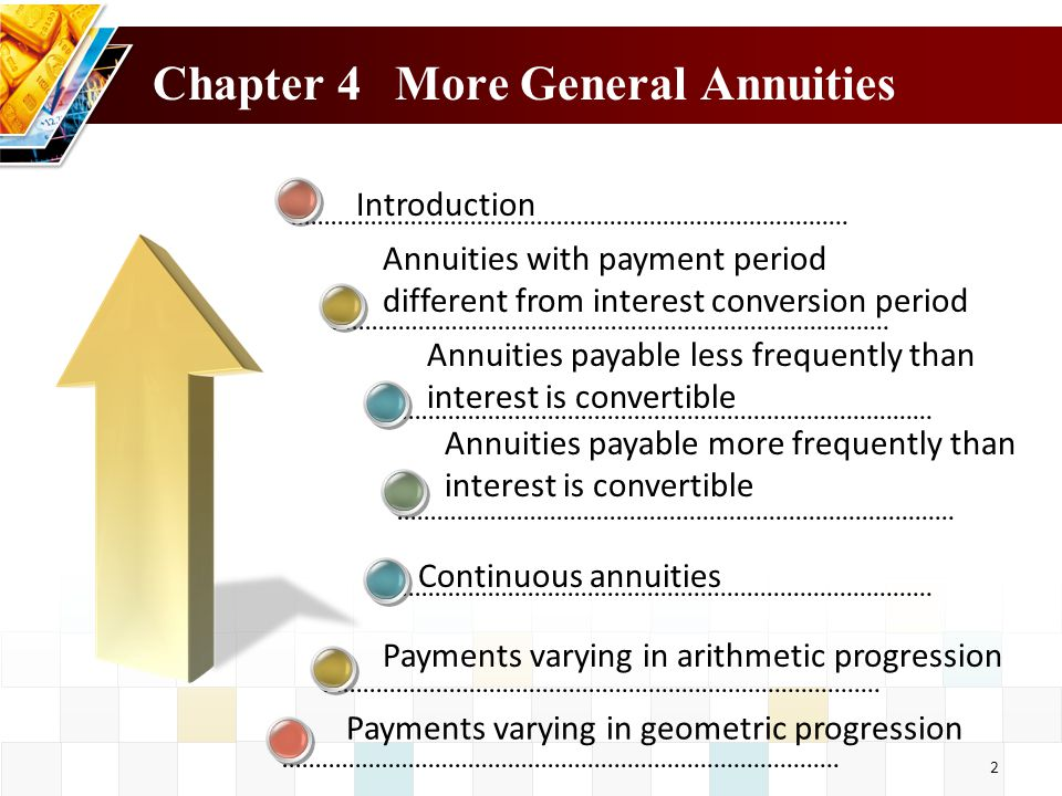 Chapter 4 More General Annuities