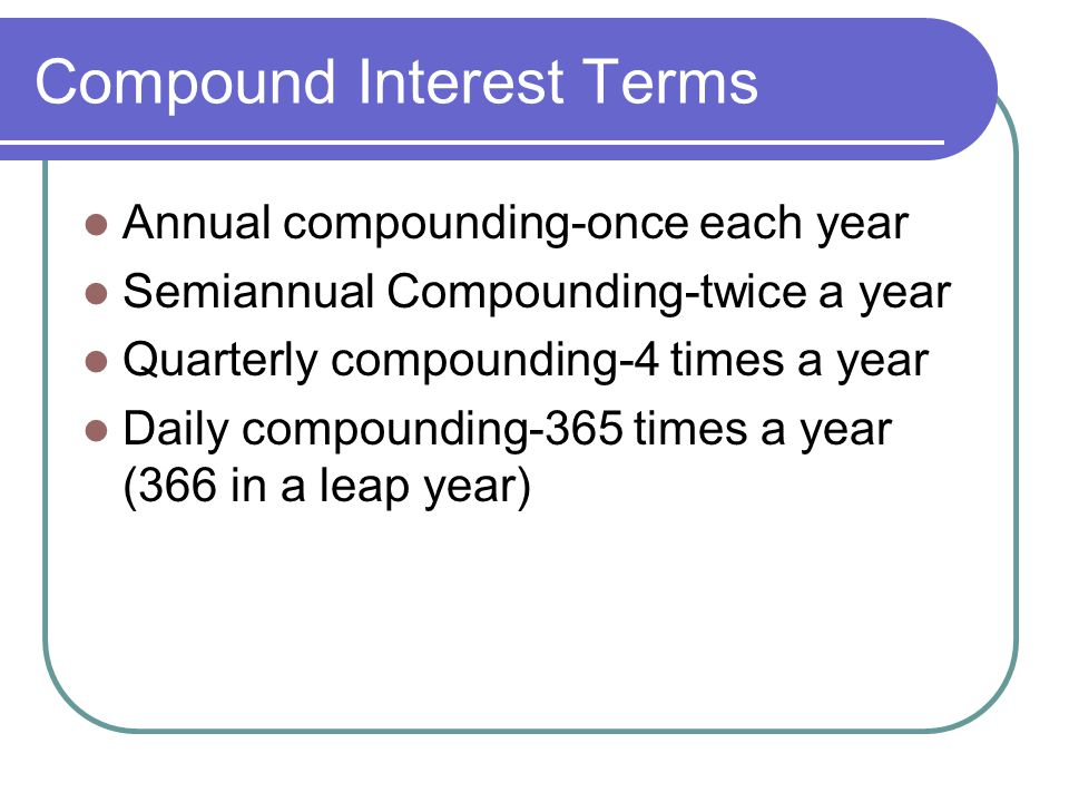 Compound Interest Terms