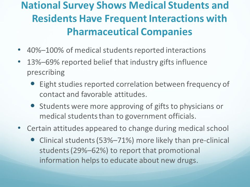 National Survey Shows Medical Students and Residents Have Frequent Interactions with Pharmaceutical Companies