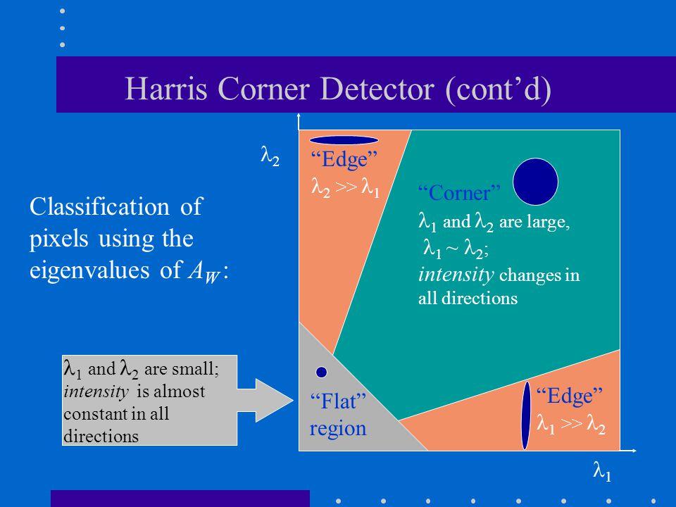 Harris Corner Detector (cont'd)