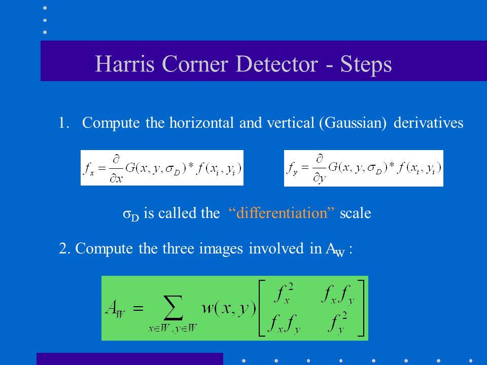 Harris Corner Detector - Steps