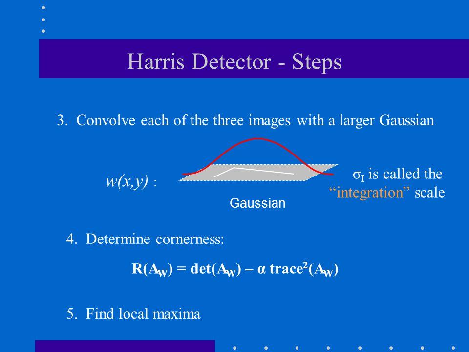 Harris Detector - Steps