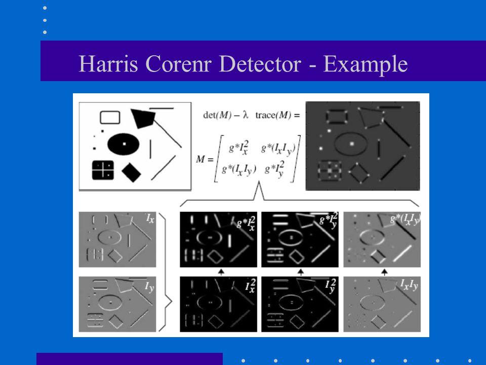 Harris Corenr Detector - Example