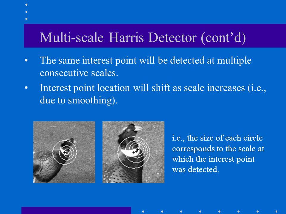 Multi-scale Harris Detector (cont'd)
