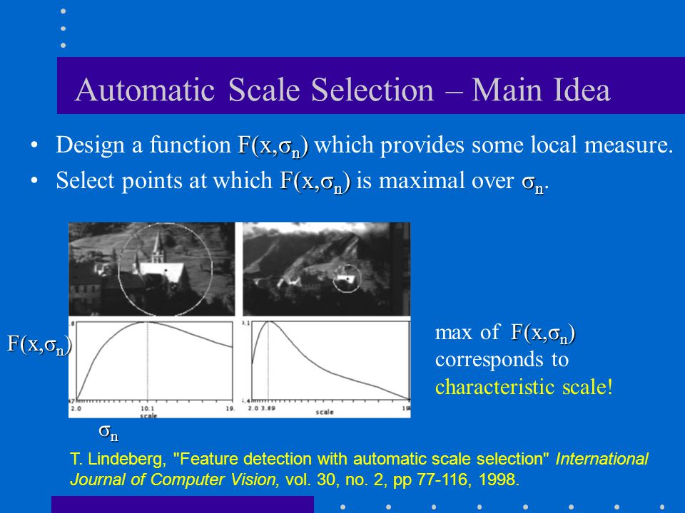 Automatic Scale Selection – Main Idea