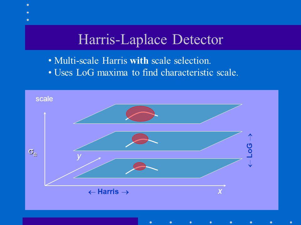 Harris-Laplace Detector