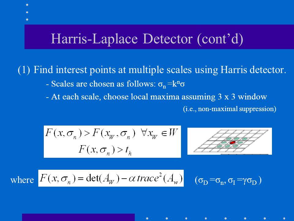 Harris-Laplace Detector (cont'd)