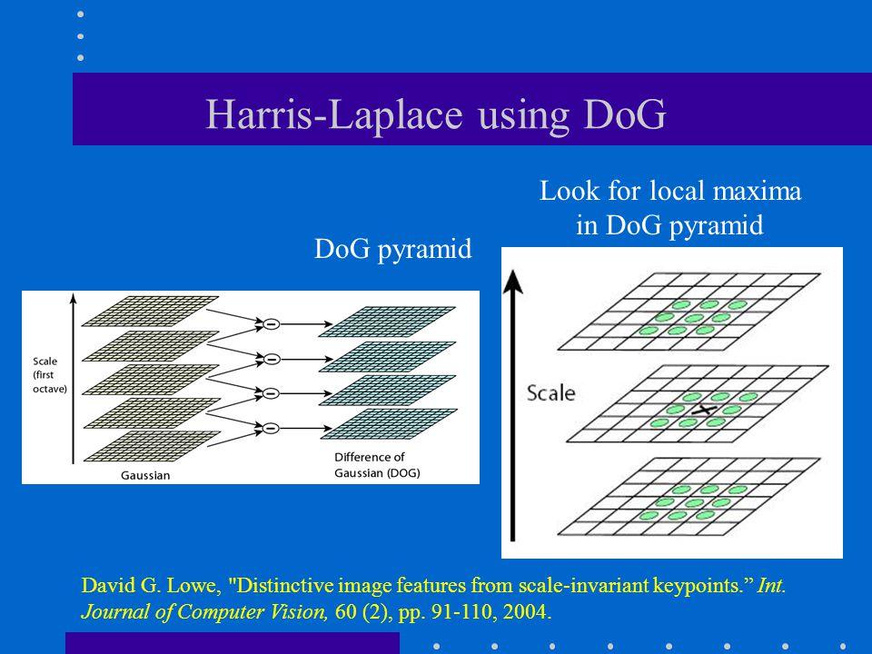 Harris-Laplace using DoG