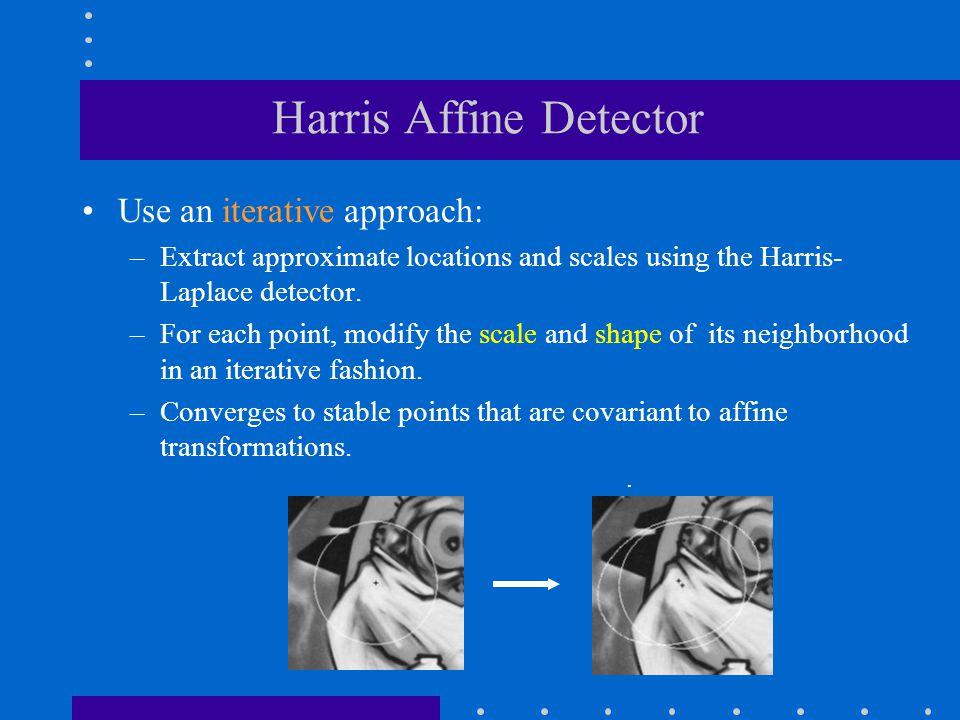 Harris Affine Detector