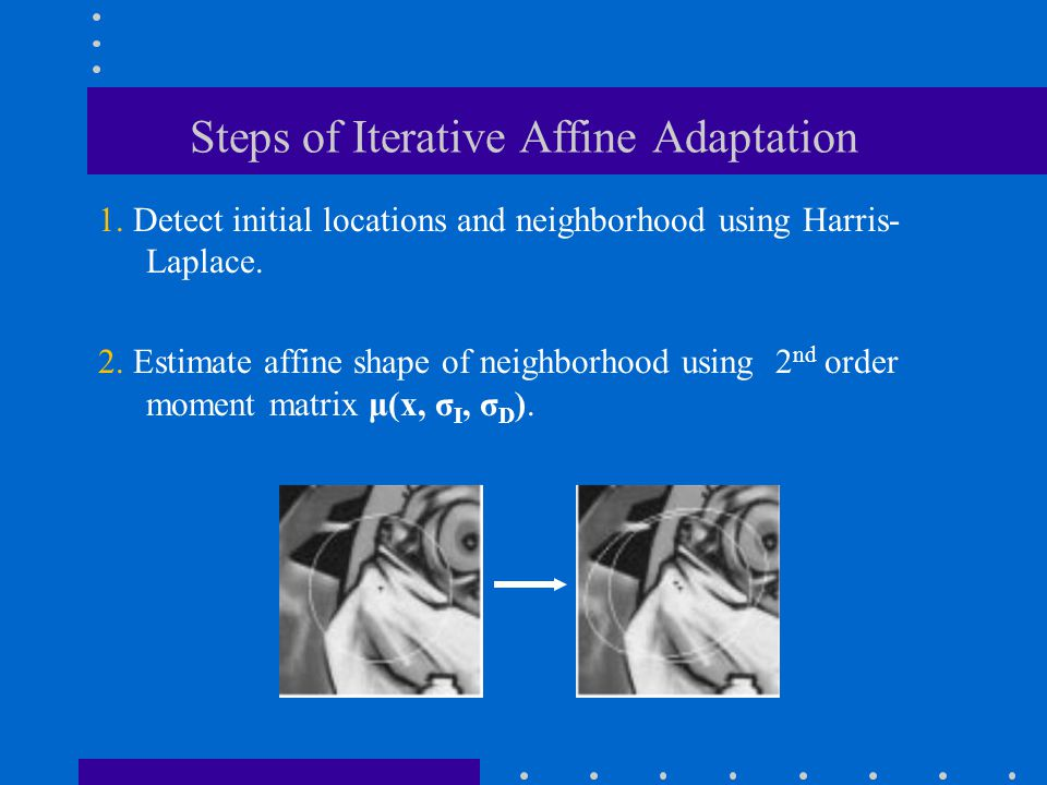 Steps of Iterative Affine Adaptation