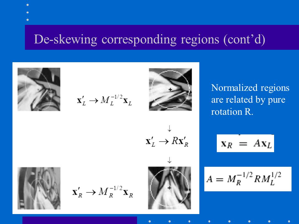 De-skewing corresponding regions (cont'd)