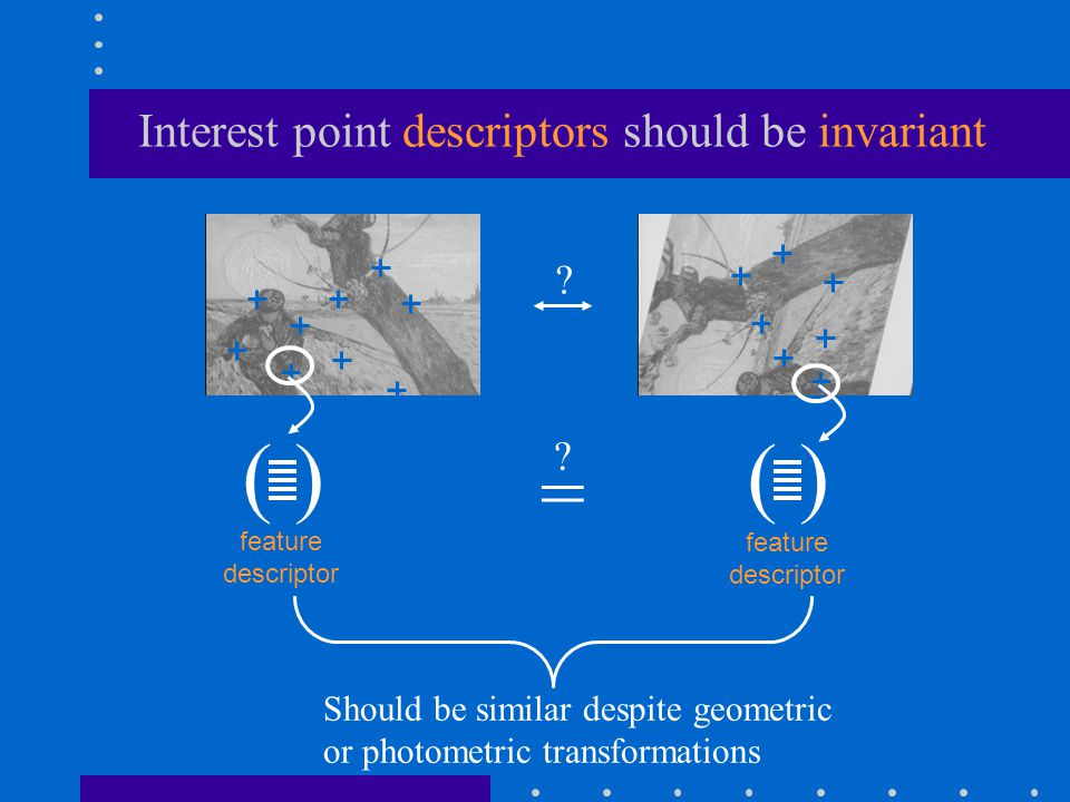 Interest point descriptors should be invariant