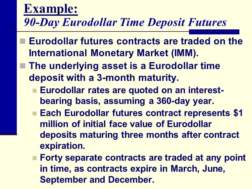 Example: 90-Day Eurodollar Time Deposit Futures