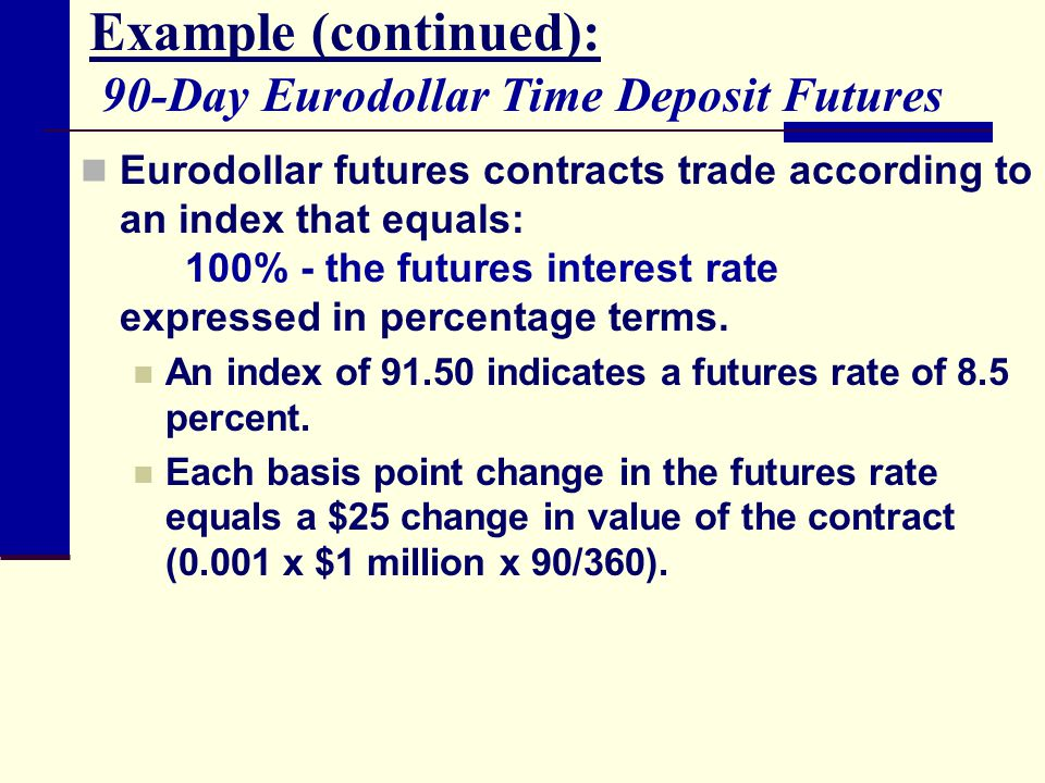 Example (continued): 90-Day Eurodollar Time Deposit Futures