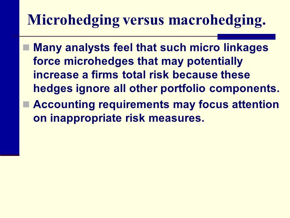 Microhedging versus macrohedging.