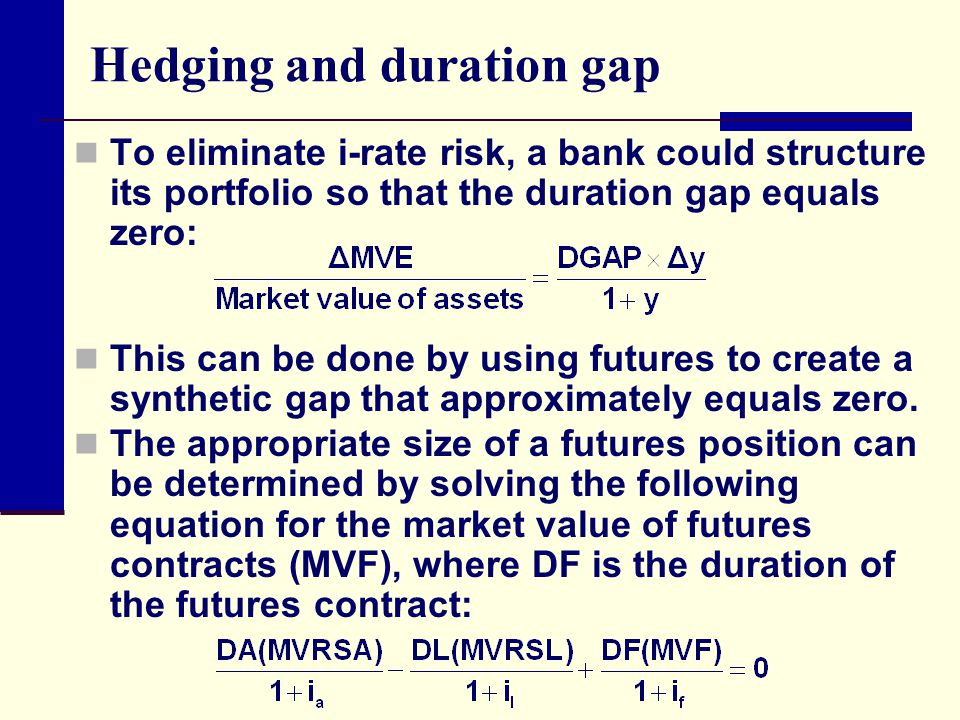Hedging and duration gap