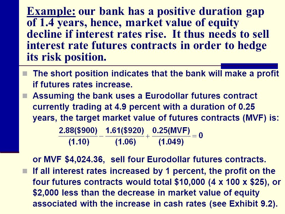 Example: our bank has a positive duration gap of 1