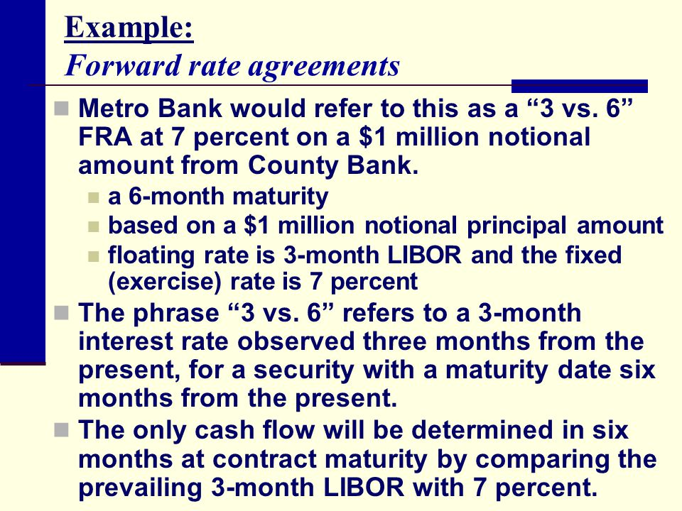 Example: Forward rate agreements
