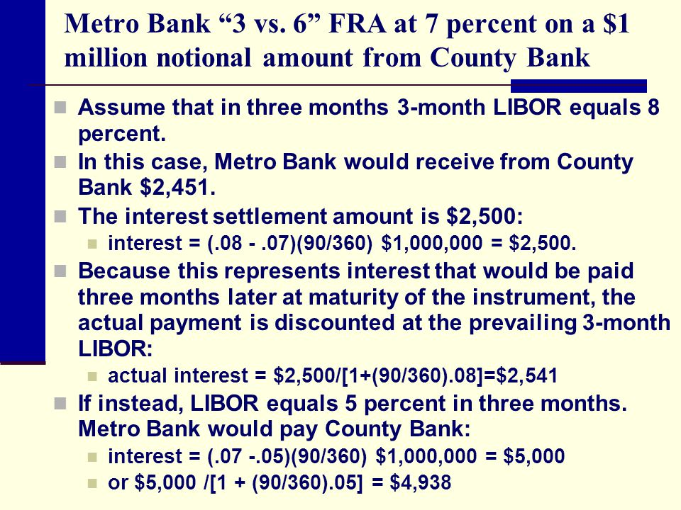 Metro Bank 3 vs. 6 FRA at 7 percent on a $1 million notional amount from County Bank