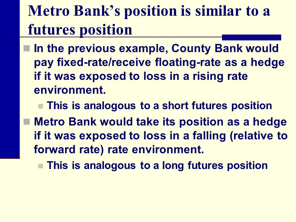Metro Bank's position is similar to a futures position