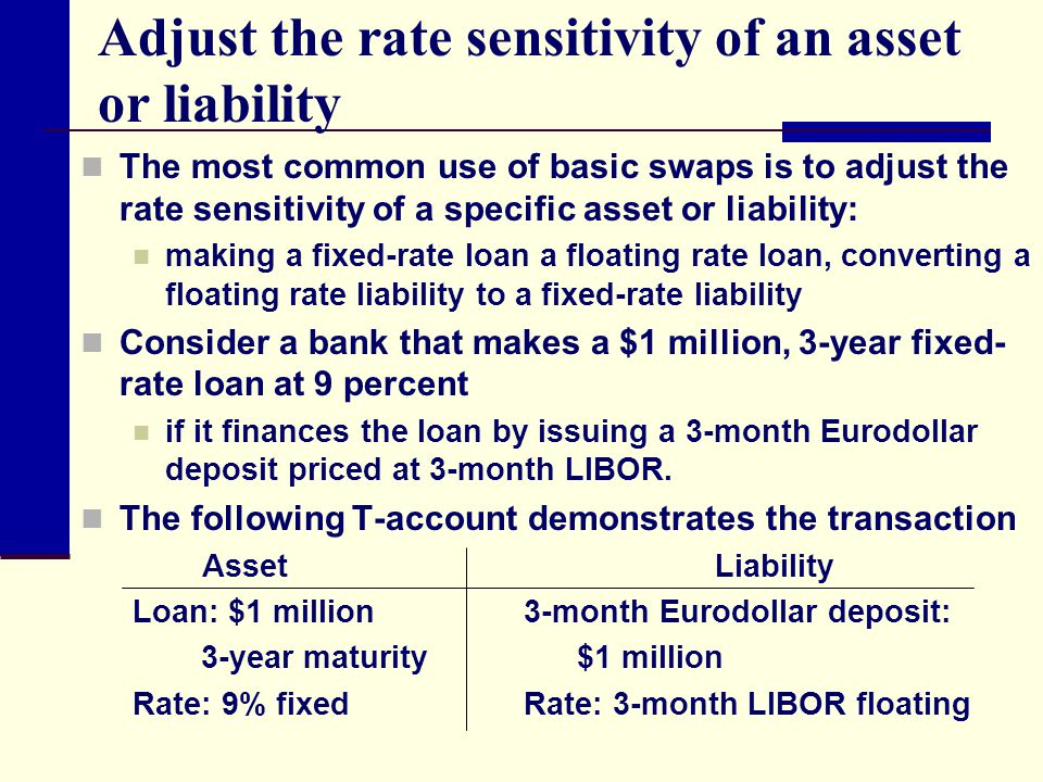 Adjust the rate sensitivity of an asset or liability