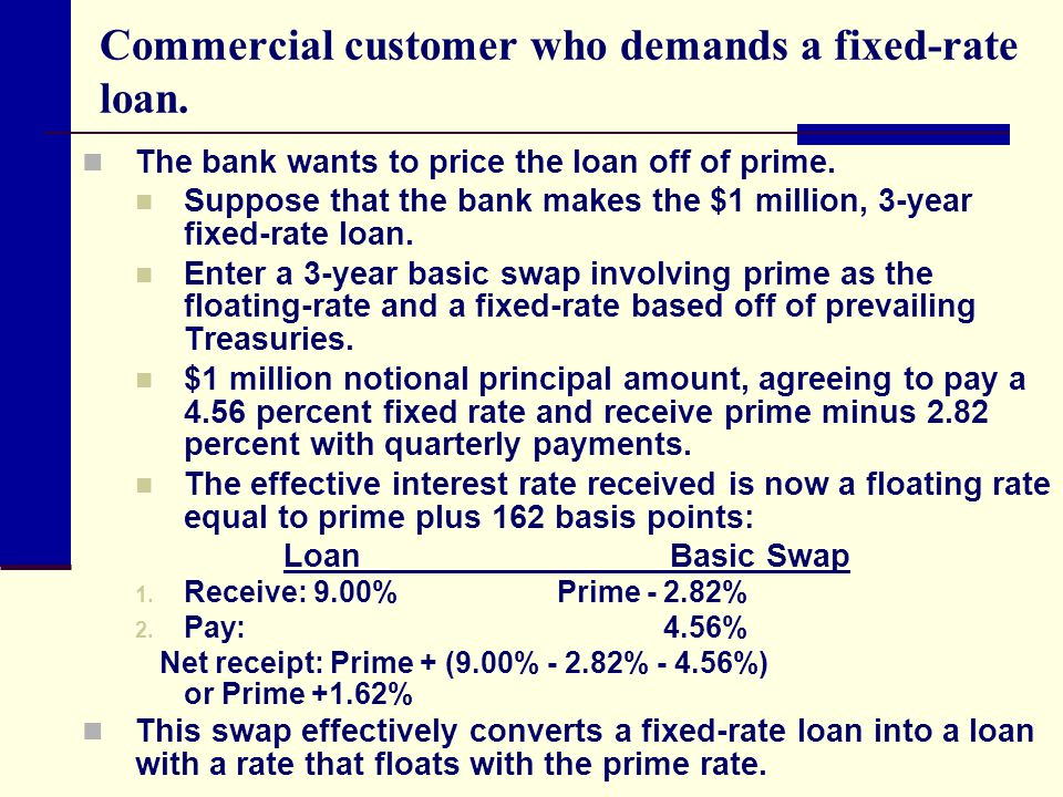 Commercial customer who demands a fixed-rate loan.