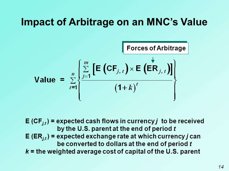 Impact of Arbitrage on an MNC's Value