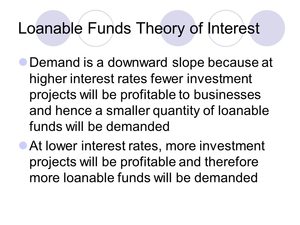 Loanable Funds Theory of Interest