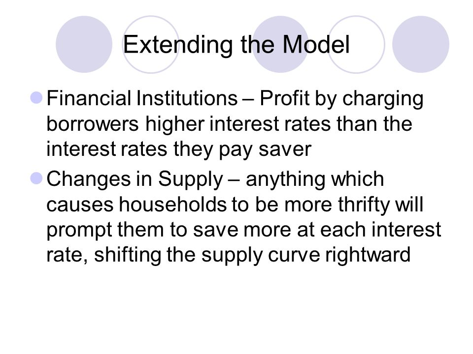 Extending the Model Financial Institutions – Profit by charging borrowers higher interest rates than the interest rates they pay saver.