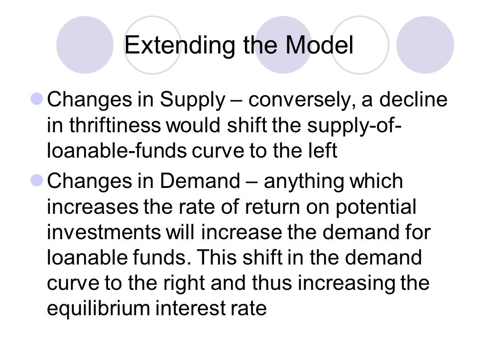 Extending the Model Changes in Supply – conversely, a decline in thriftiness would shift the supply-of-loanable-funds curve to the left.