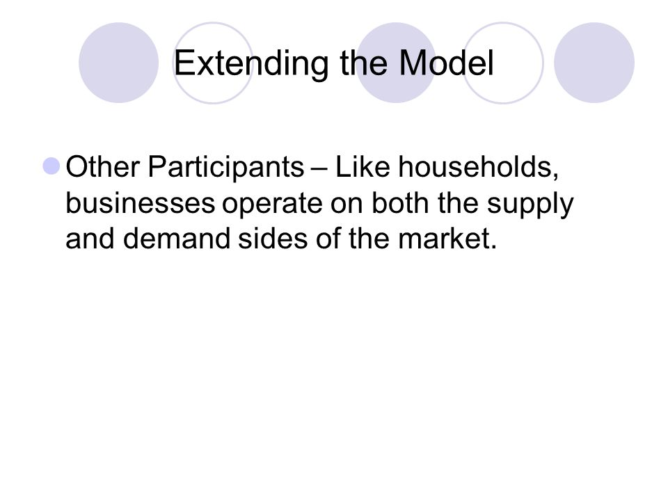 Extending the Model Other Participants – Like households, businesses operate on both the supply and demand sides of the market.