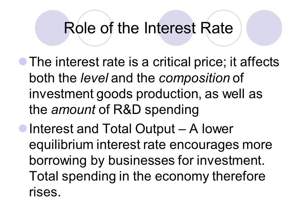 Role of the Interest Rate