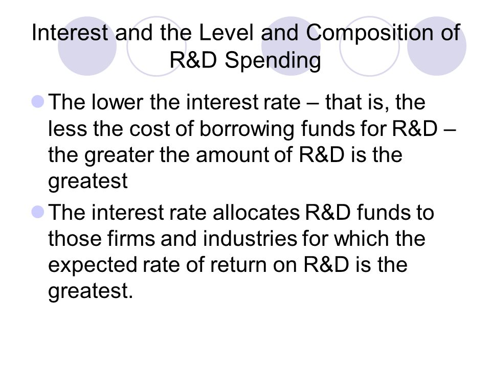 Interest and the Level and Composition of R&D Spending