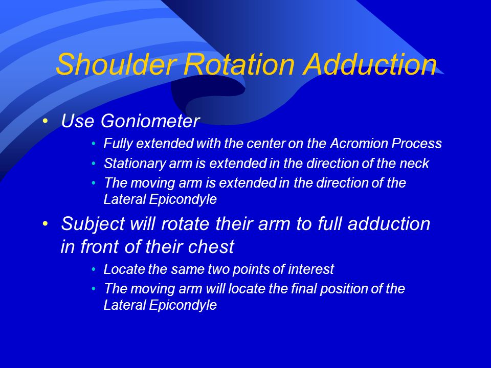 Shoulder Rotation Adduction