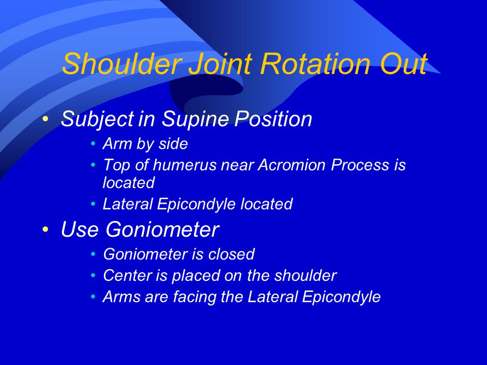 Shoulder Joint Rotation Out