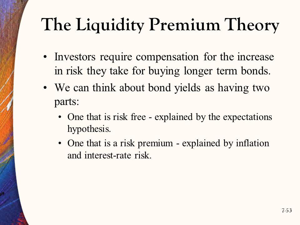 The Liquidity Premium Theory