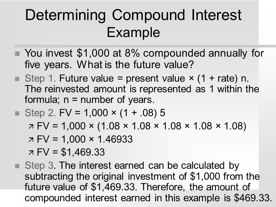 Determining Compound Interest Example