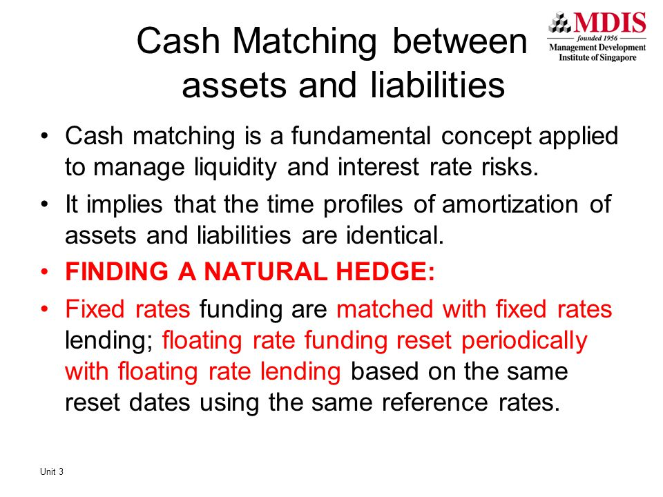 Cash Matching between assets and liabilities