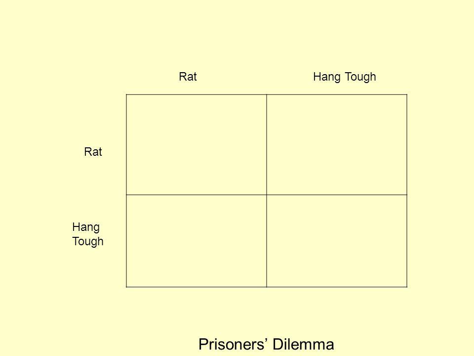 Rat Hang Tough Rat Hang Tough Prisoners' Dilemma