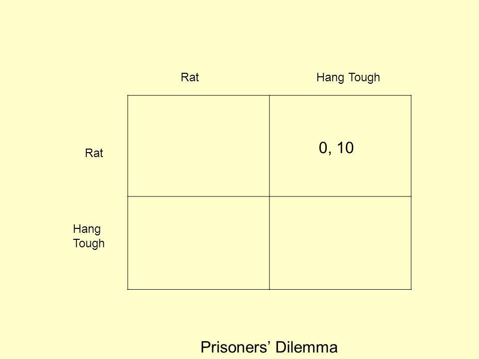 Rat Hang Tough 0, 10 Rat Hang Tough Prisoners' Dilemma