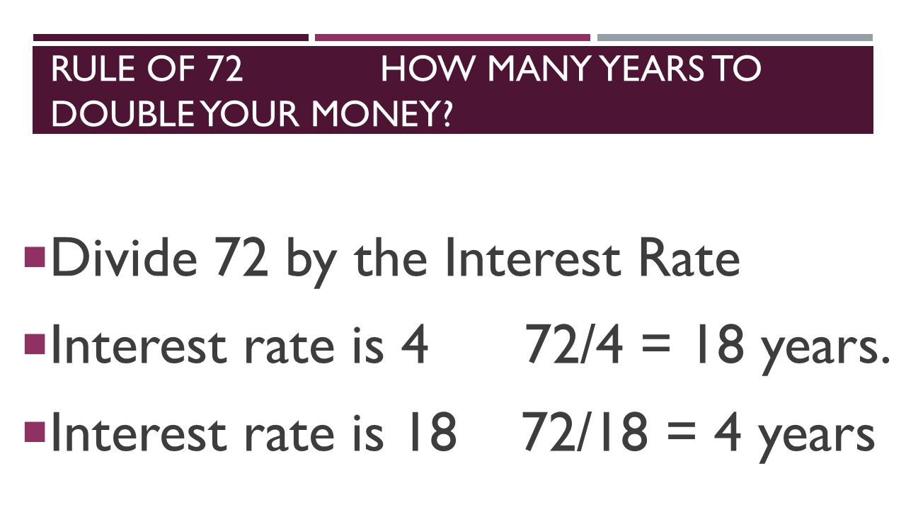 Rule of 72 How many years to double your money