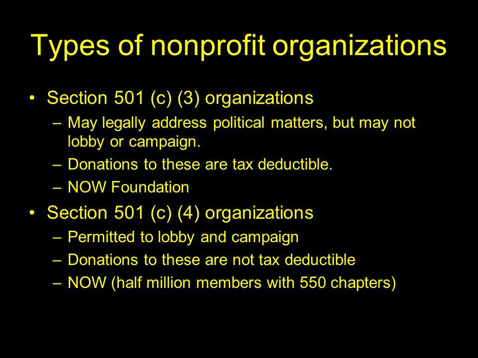 Types of nonprofit organizations