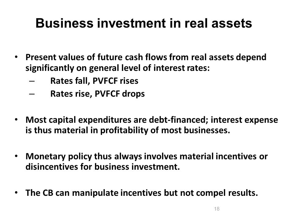 Business investment in real assets